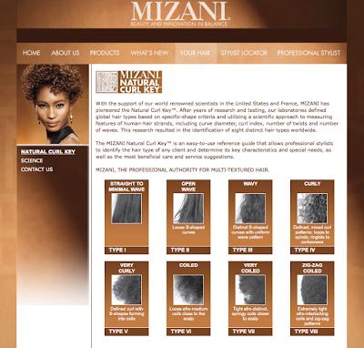 Mizani Re-Works Curl Typing!