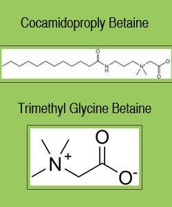 Zwitterionic Surfactants: A Milder Alternative?