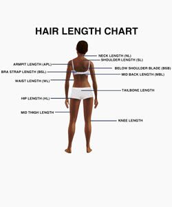 Are you Length Obsessed?- Natural Hair Care