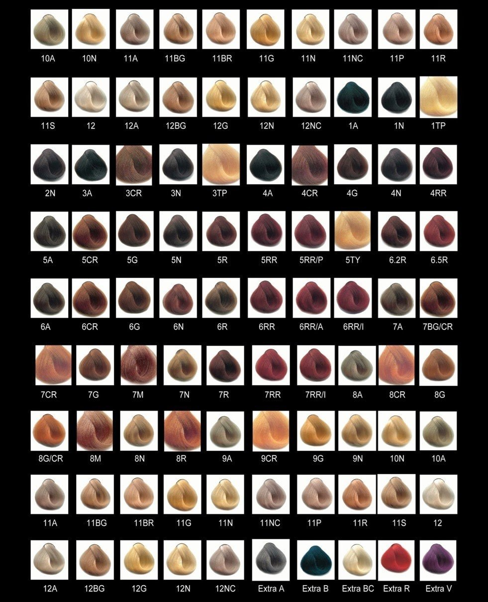 Dyeing Natural Hair- Semi, Demi & Temporary Hair Color