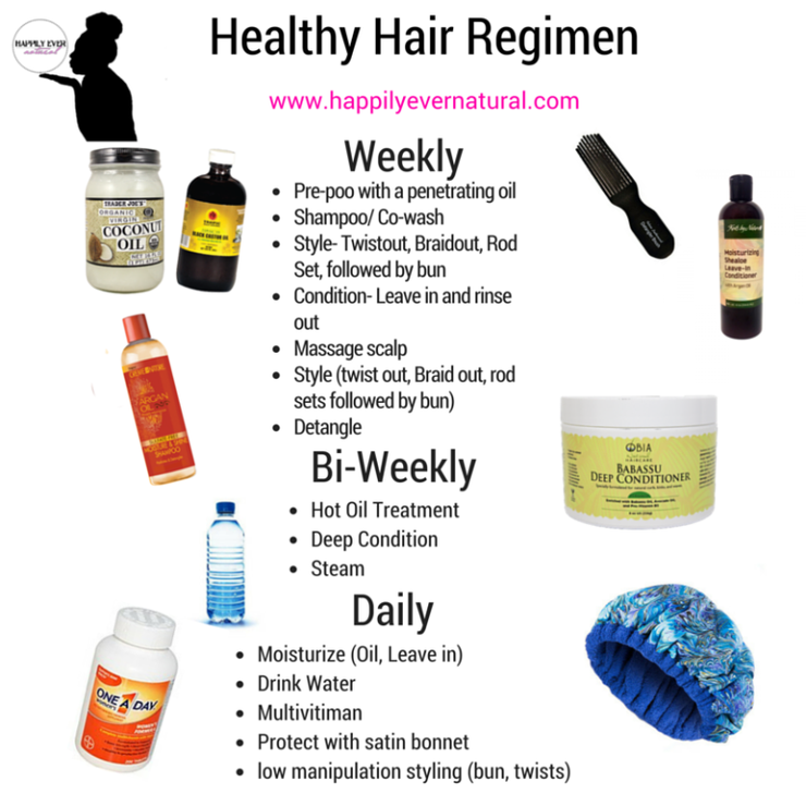 How to Create a Healthy Natural Haircare Regimen