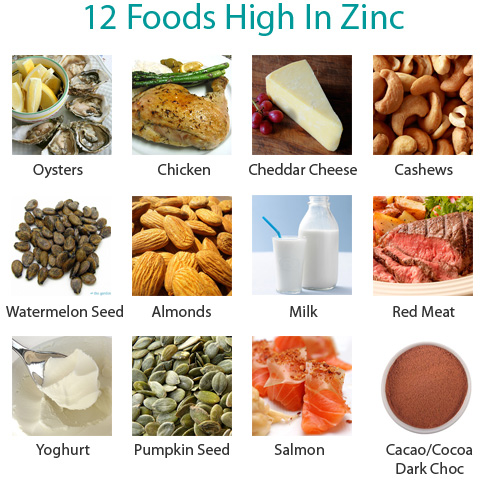 Is zinc for what hair good Best Form