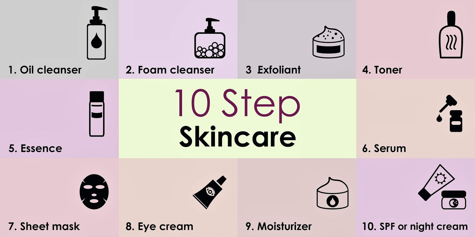 Simplifying Korean Beauty One Step at a Time