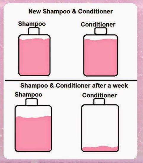 Detangling Made Easy!- Avoiding Tangles and Simplifying Washday