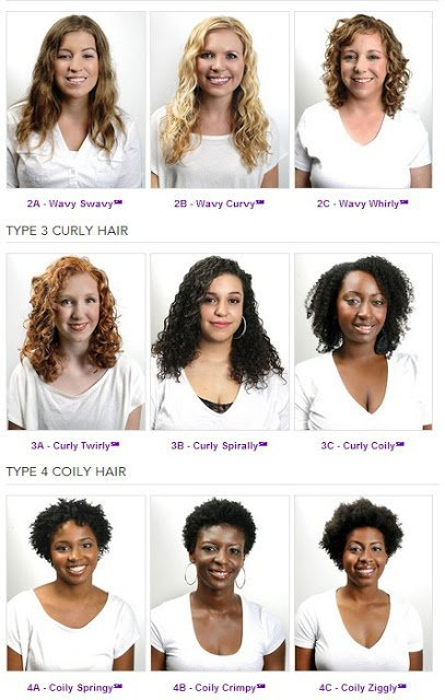 The Only Guide You'll Ever Need for Hair Typing Natural Hair